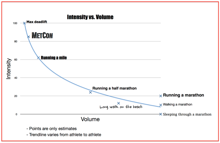 Intensity_vs_volume